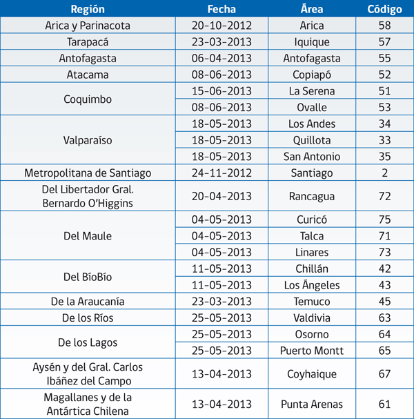 calendario-implementacion