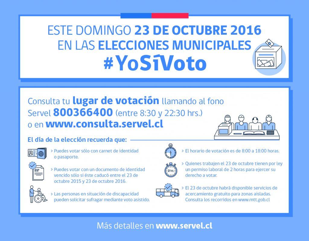 Yo Si Voto - Elecciones Municipales 2016