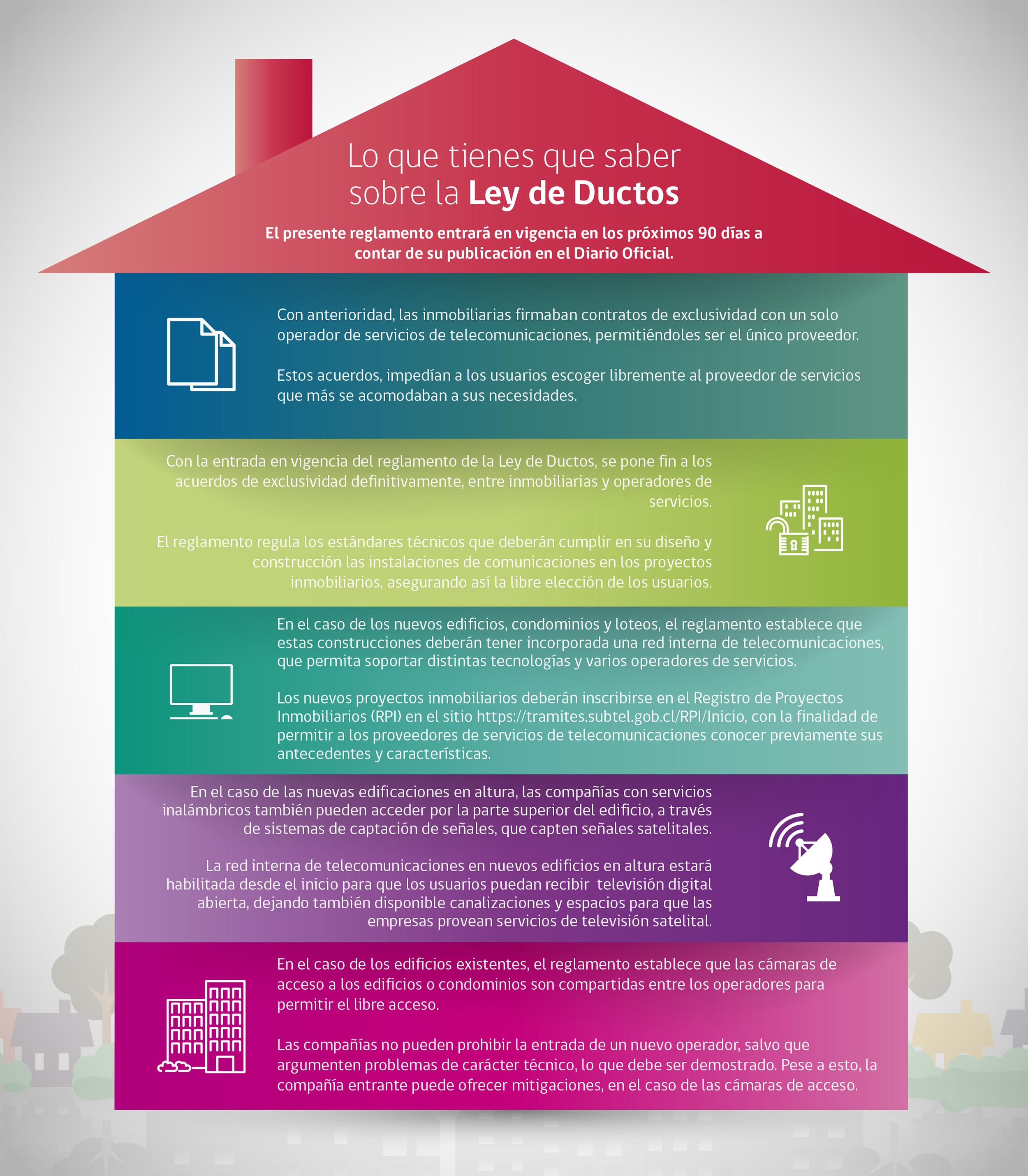 Infografía Reglamento Ley de Ductos
